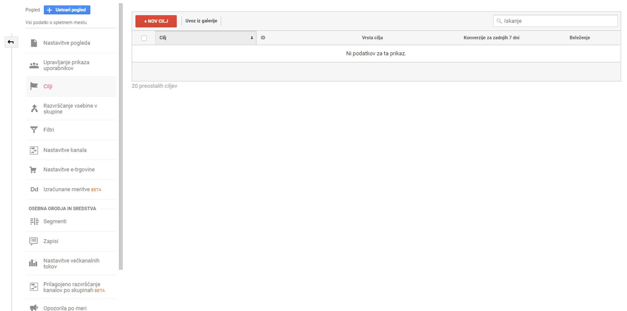 Nastavitev ciljev v Google Analyticsu